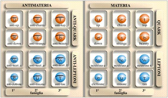 scienzapertutti_antimateria_materia